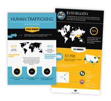 human trafficking infographic preview